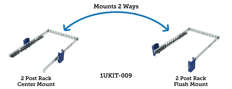 1UKIT-009 2 Way Mounting