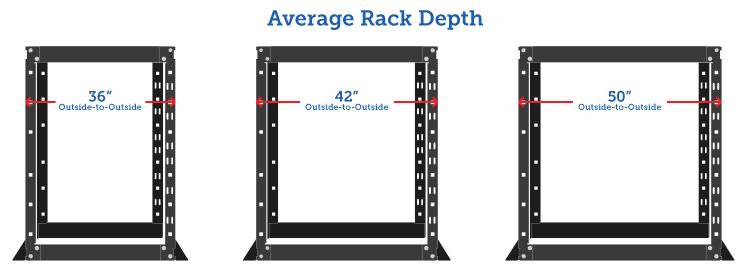 Rack Depth