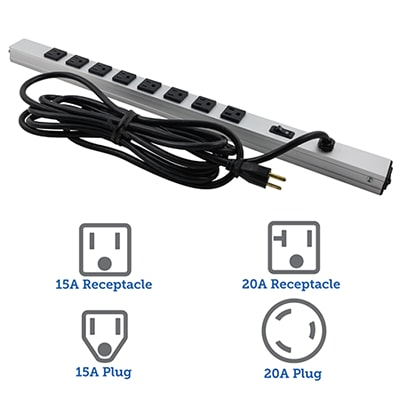 Find Out the Watt Capacity of Your 15 Amp Power Strip - RackSolutions