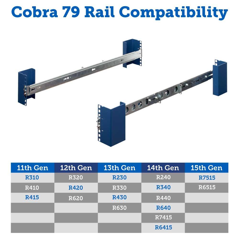 Cobra 79 Rails