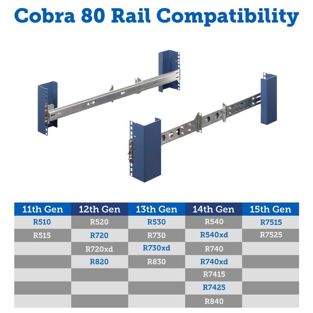 Cobra 80 Rail for Dell