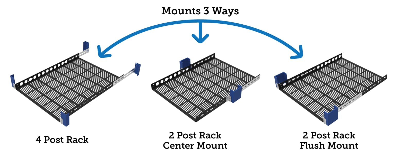 Mount rack shelf three ways