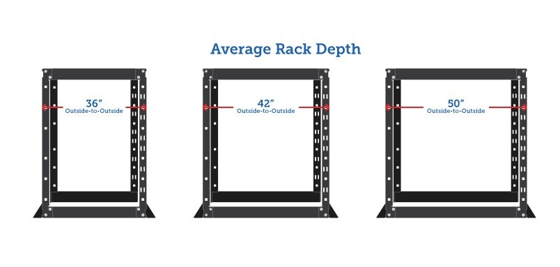 Rack Depth Illustration