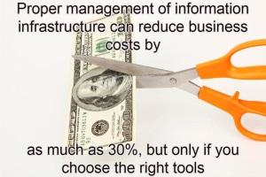 cut-costs