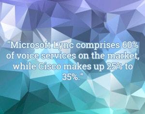 microsoft-lync-comprises-60-percent-of-voice-services-market