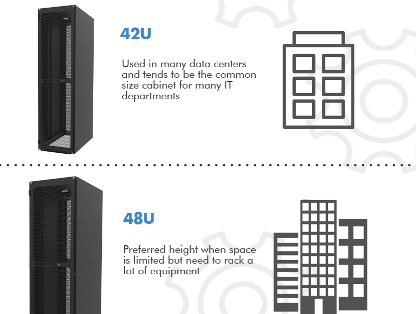 U Size Racks Explained Infographic Rack Solutions