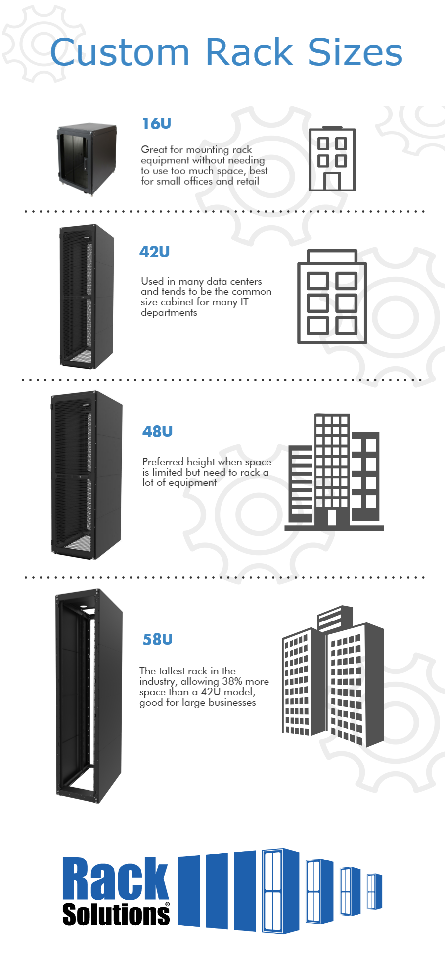 Rack Heights Explained Infographic