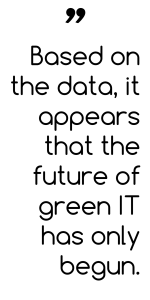 future-of-green-IT